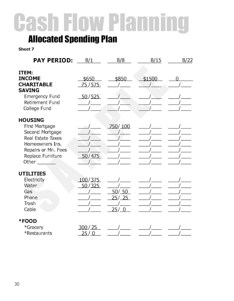 zero based budget spreadsheet dave ramsey templates free natural buff dog. Black Bedroom Furniture Sets. Home Design Ideas