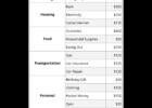 free templates Zero Based Budget Spreadsheet Dave Ramsey download