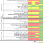 product comparison chart excel