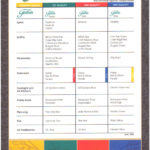 product comparison sheet template
