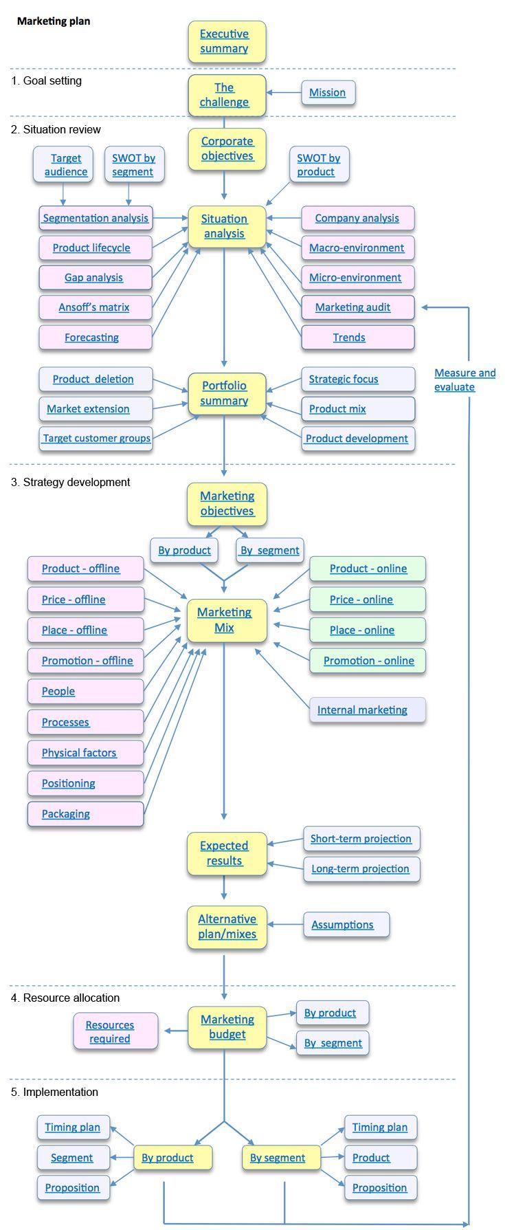 Resource Allocation Template Excel Microsoft Natural Buff Dog - Resource allocation template excel microsoft