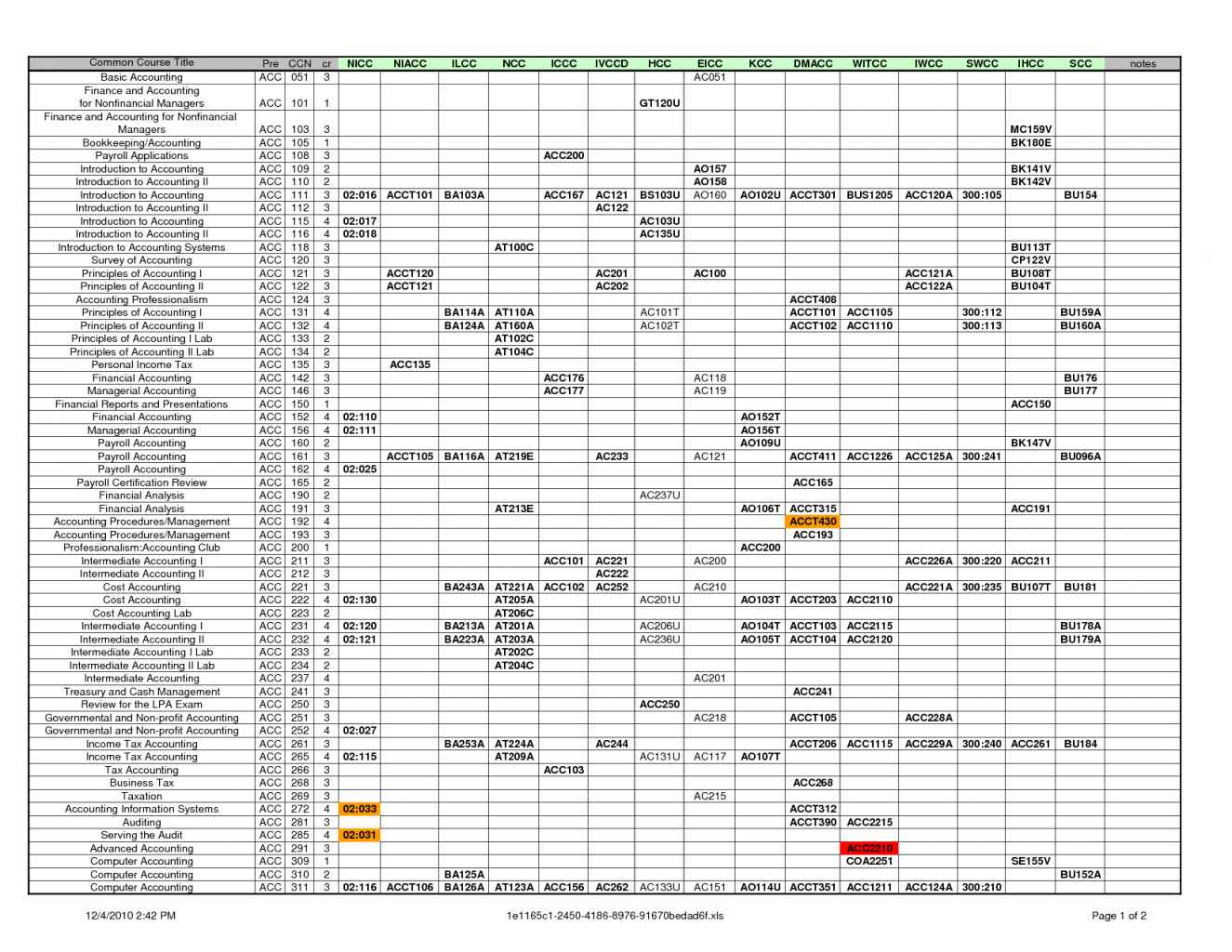 excel spreadsheet for self employed