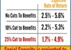 social security benefit calculation formula