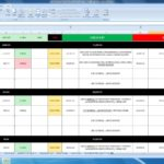 stock fundamental analysis worksheet