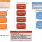 storage capacity planning spreadsheet free