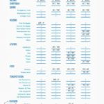 templates Zero Based Budget Spreadsheet Dave Ramsey