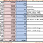 wedding cost breakdown spreadsheet free