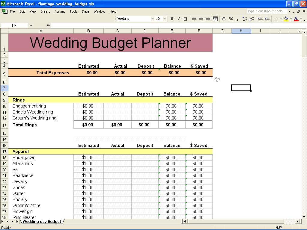 Budget For Weddings