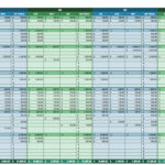 yearly expenses spreadsheet templates free