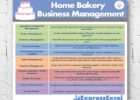 Bakery Inventory Spreadsheet Templates Free