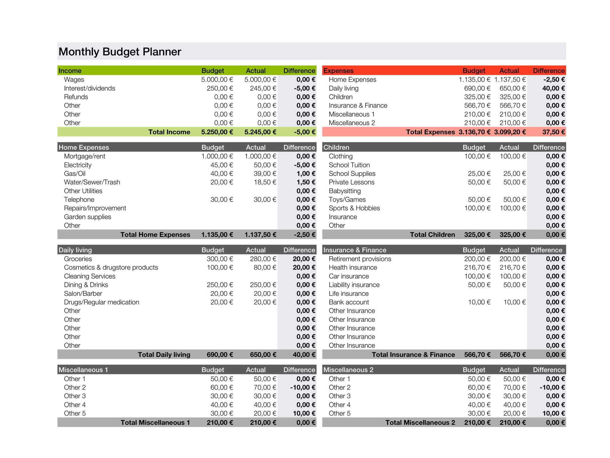 Budget Spreadsheet For Ipad free