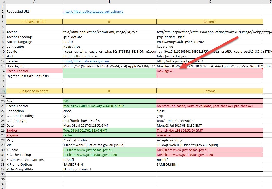 Chrome Spreadsheet