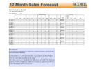 Free download capacity planning template in excel spreadsheet
