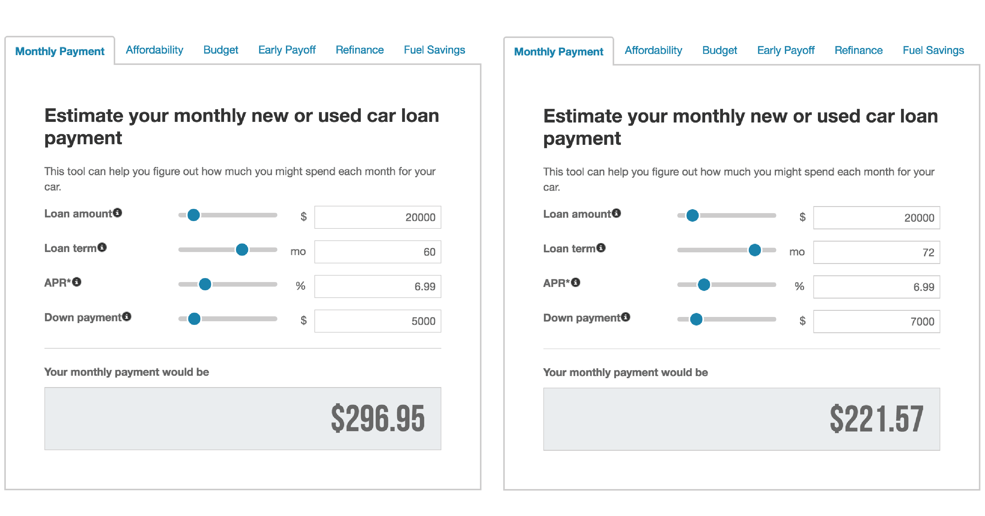 Auto Loan Calculator Estimate Your Monthly Car Payment