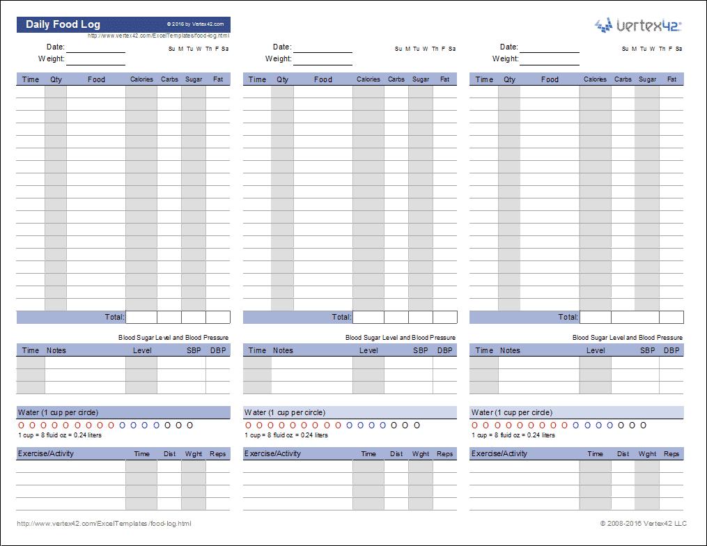 blood sugar chart template pdf