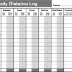 blood sugar spreadsheet template