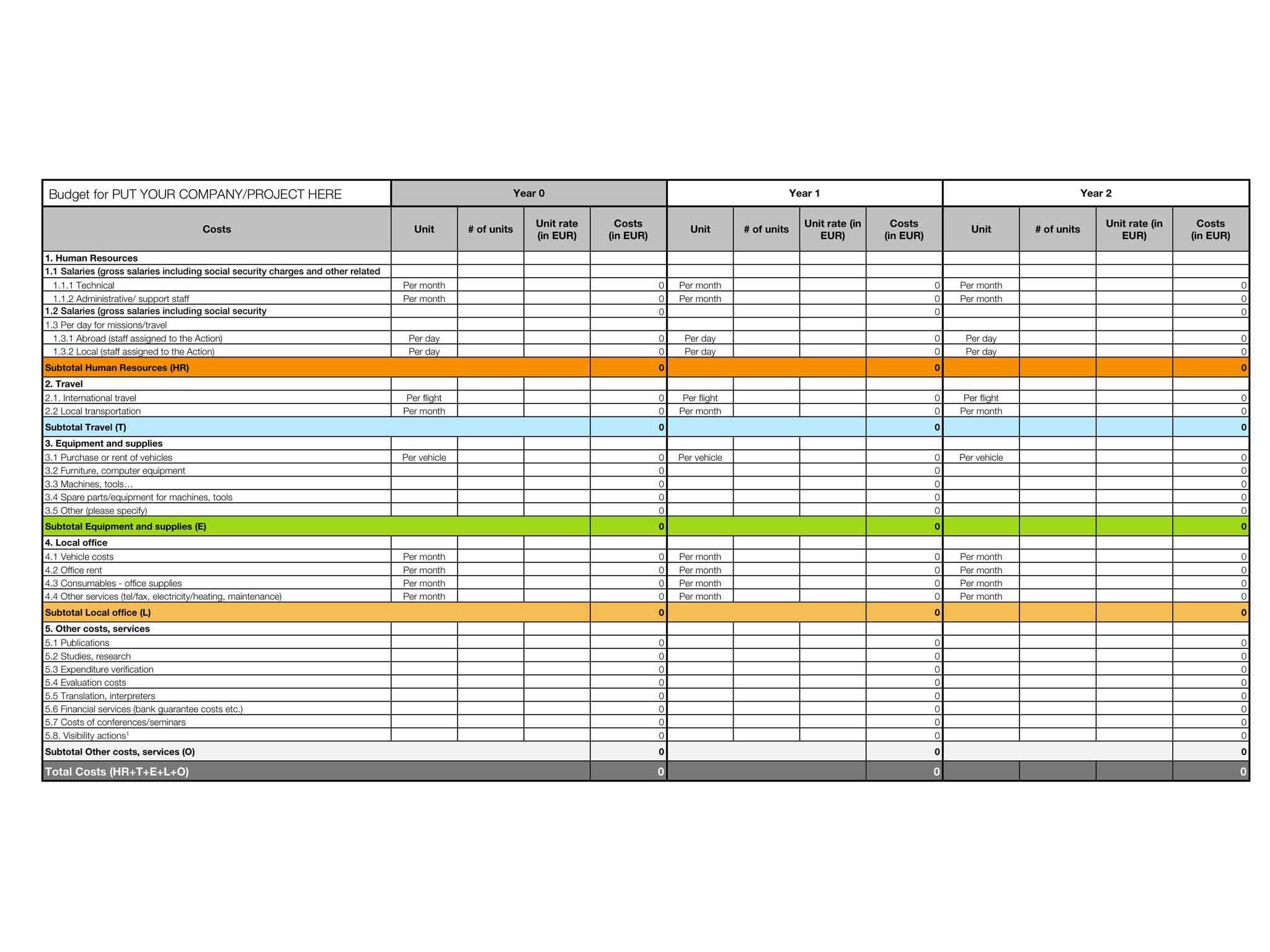 budget spreadsheet app for ipad