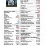commercial real estate cash flow analysis worksheet
