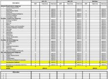 construction cost estimate spreadsheet free