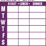 daily weight loss tracker spreadsheet