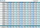 excel spreadsheet tutorials