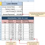 free auto loan amortization schedule