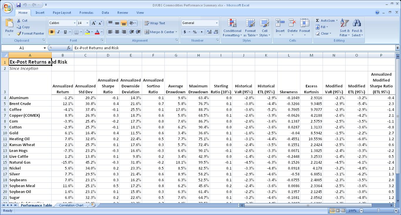 free software xcel spreadsheet