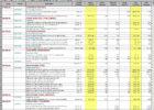 free templates construction cost estimate spreadsheet
