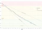 hcg calorie counter spreadsheet