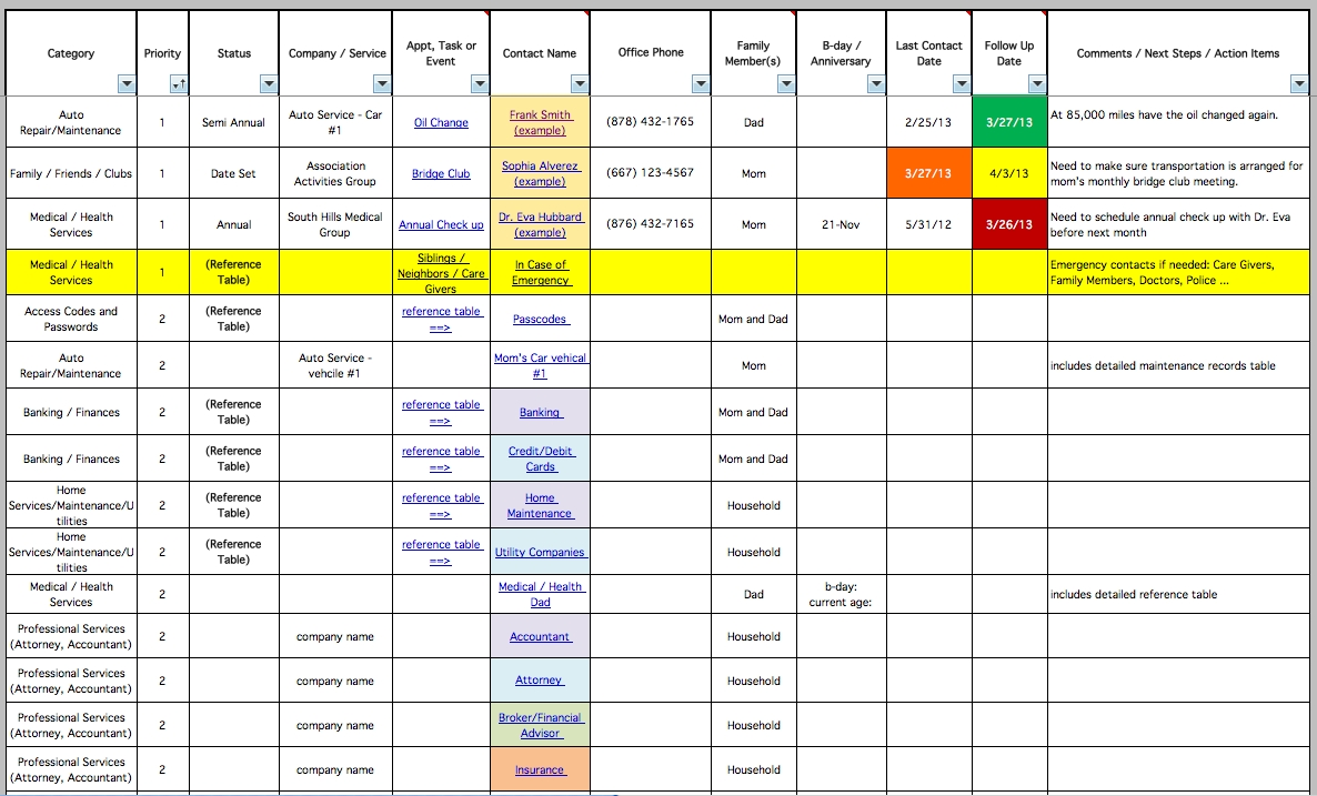 project cost tracking spreadsheet template | Natural Buff Dog