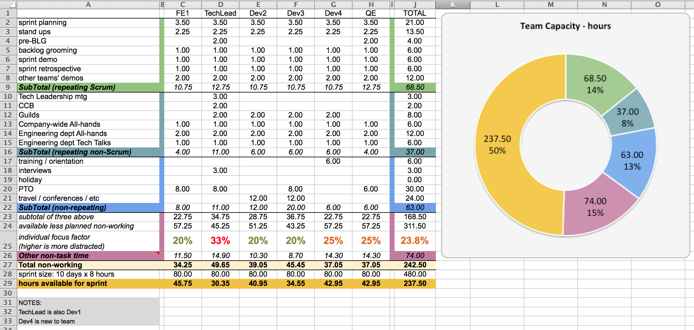 project tracking spreadsheet template excel natural buff dog
