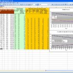 weight loss spreadsheet excel