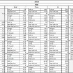 weight loss tracker spreadsheet free