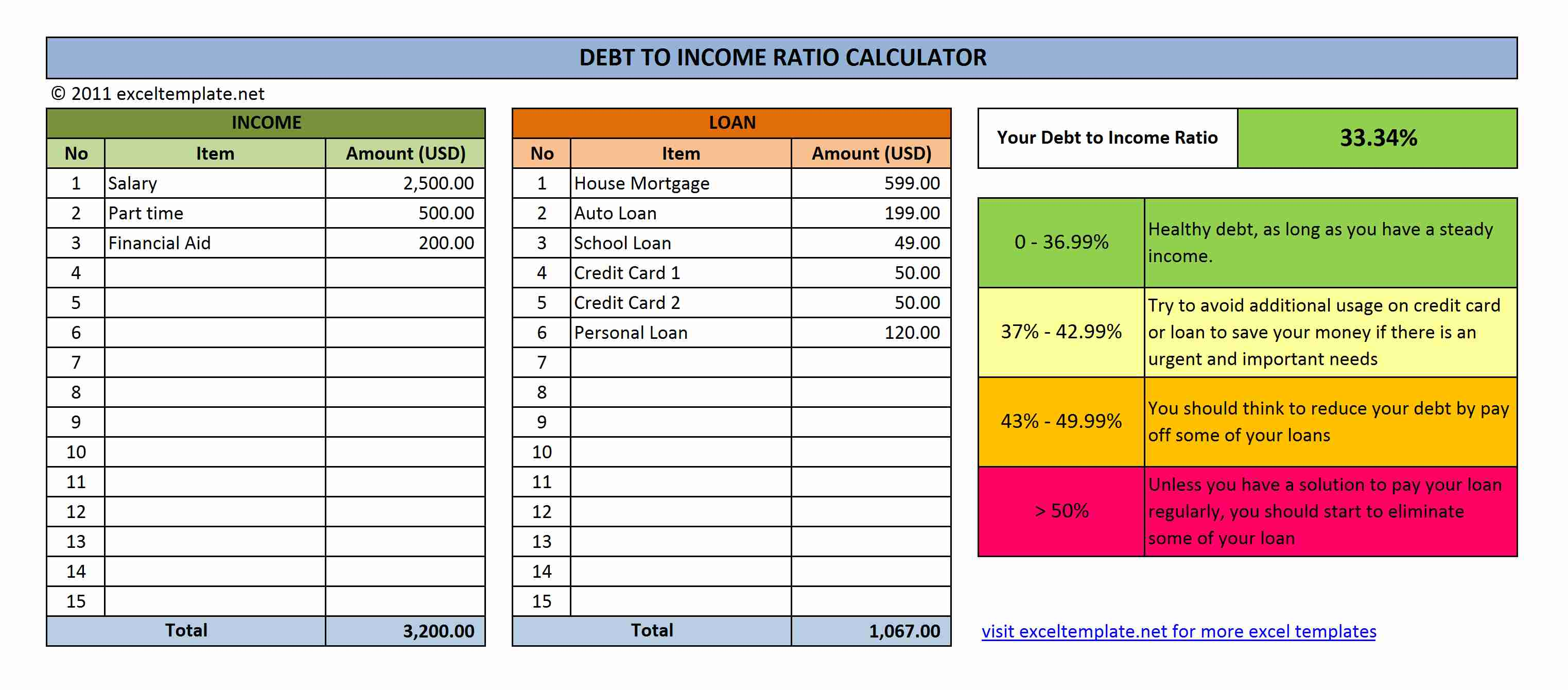 Debt To Income Spreadsheet