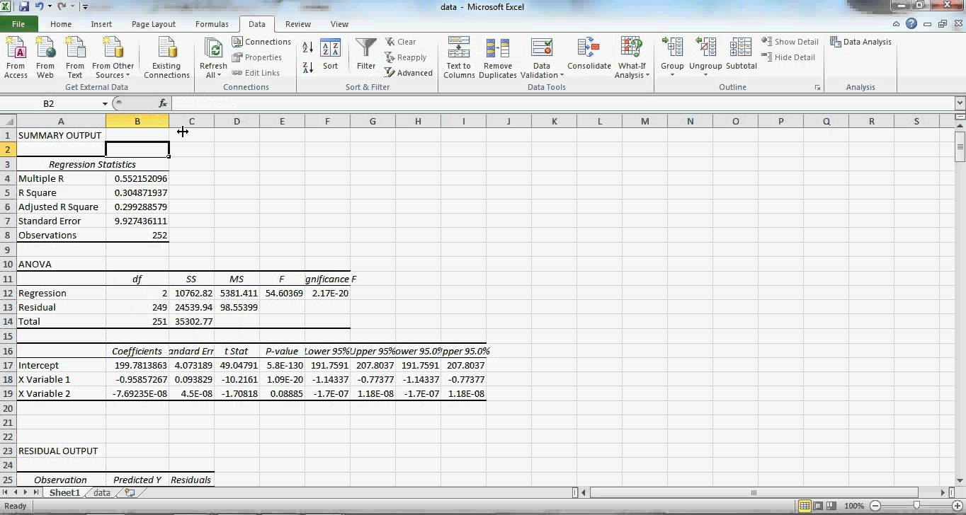 Developing Spreadsheet Based Decision Support Systems