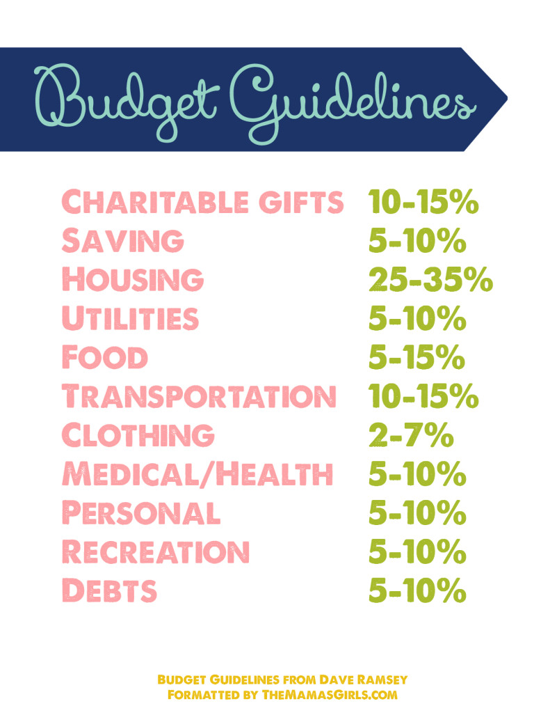 dave ramsey debt snowball worksheet pdf