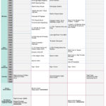 disney trip planning spreadsheet
