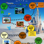 disney world vacation planner template