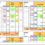 excel parts of a spreadsheet