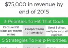 Financial Projections Excel Spreadsheet Free Templates