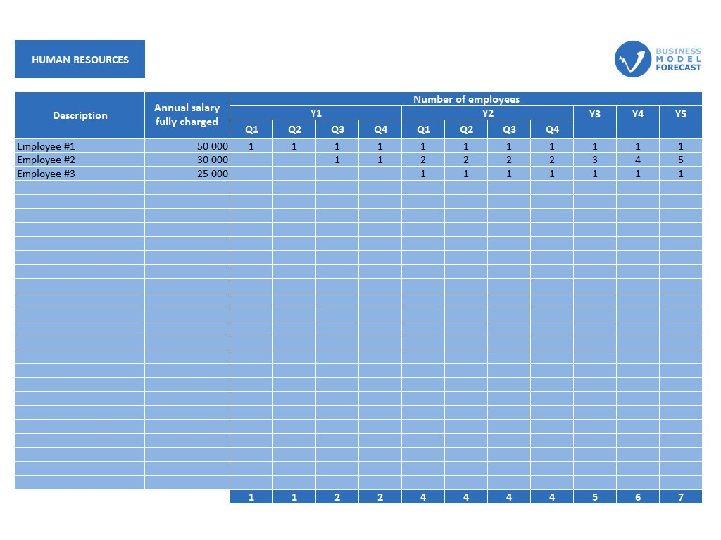 Free Templates Financial Projections Excel Spreadsheet