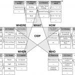 download Formwork Design Spreadsheet