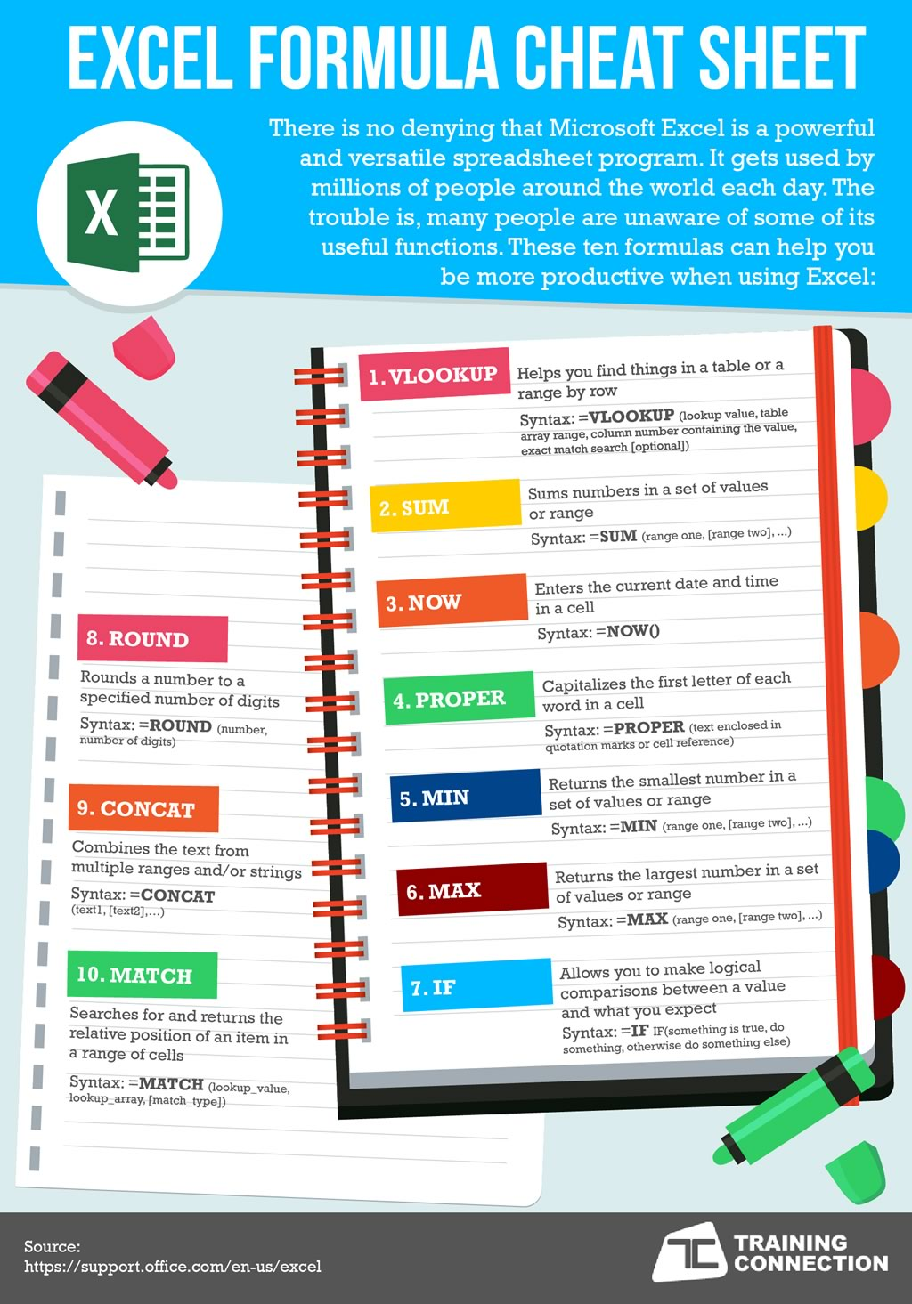 formulas for excel 2010 cheat sheet