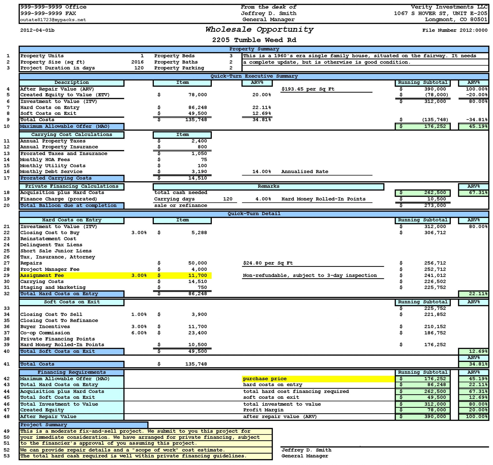 free financial ratio analysis template