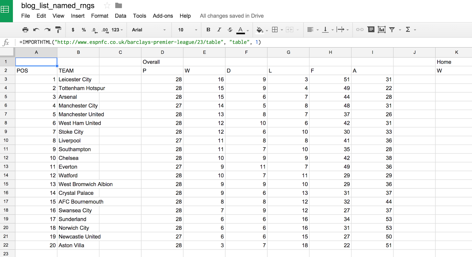 free spreadsheet for mac