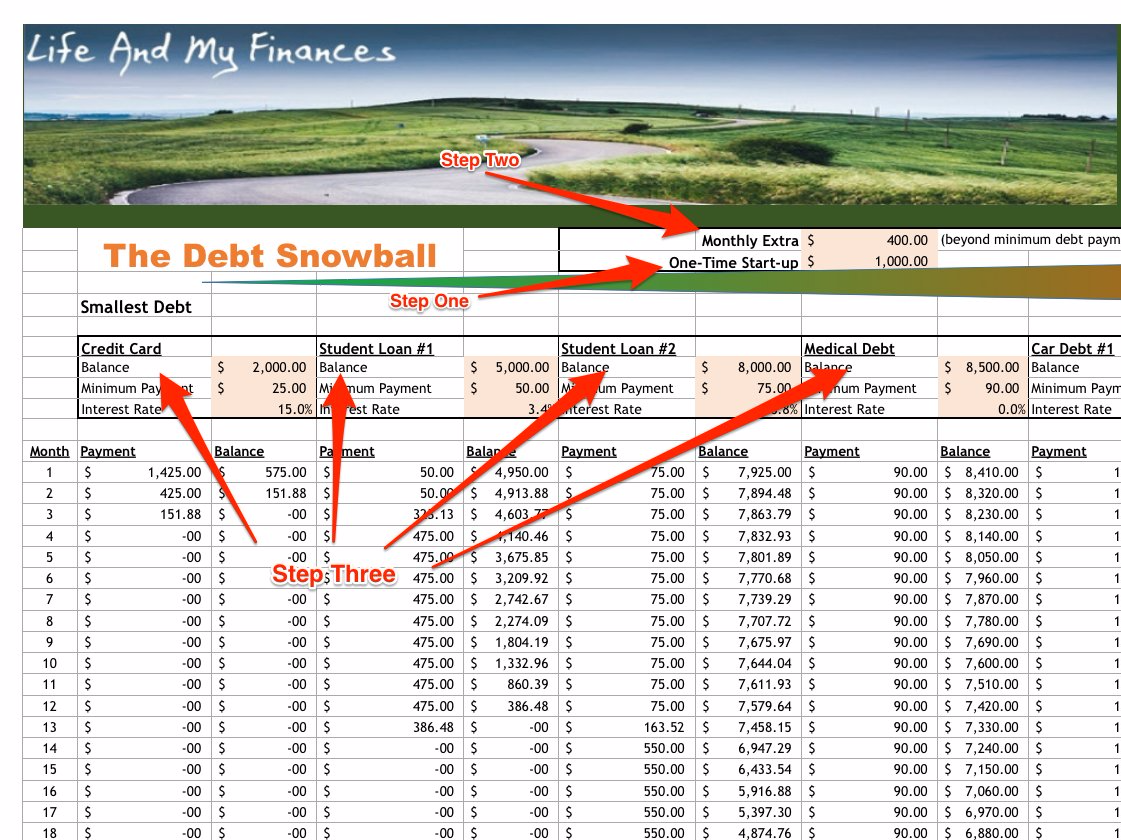 get out of debt spreadsheet free