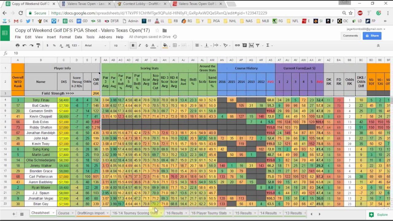 free golf stats spreadsheet templates