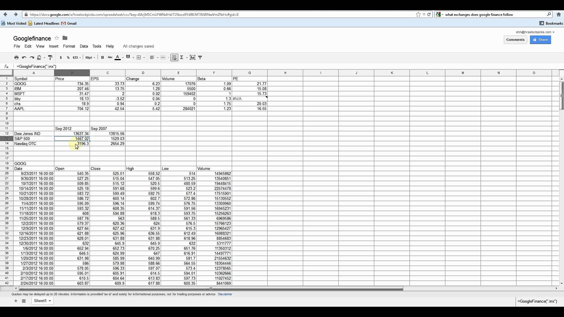 free google docs spreadsheet templates