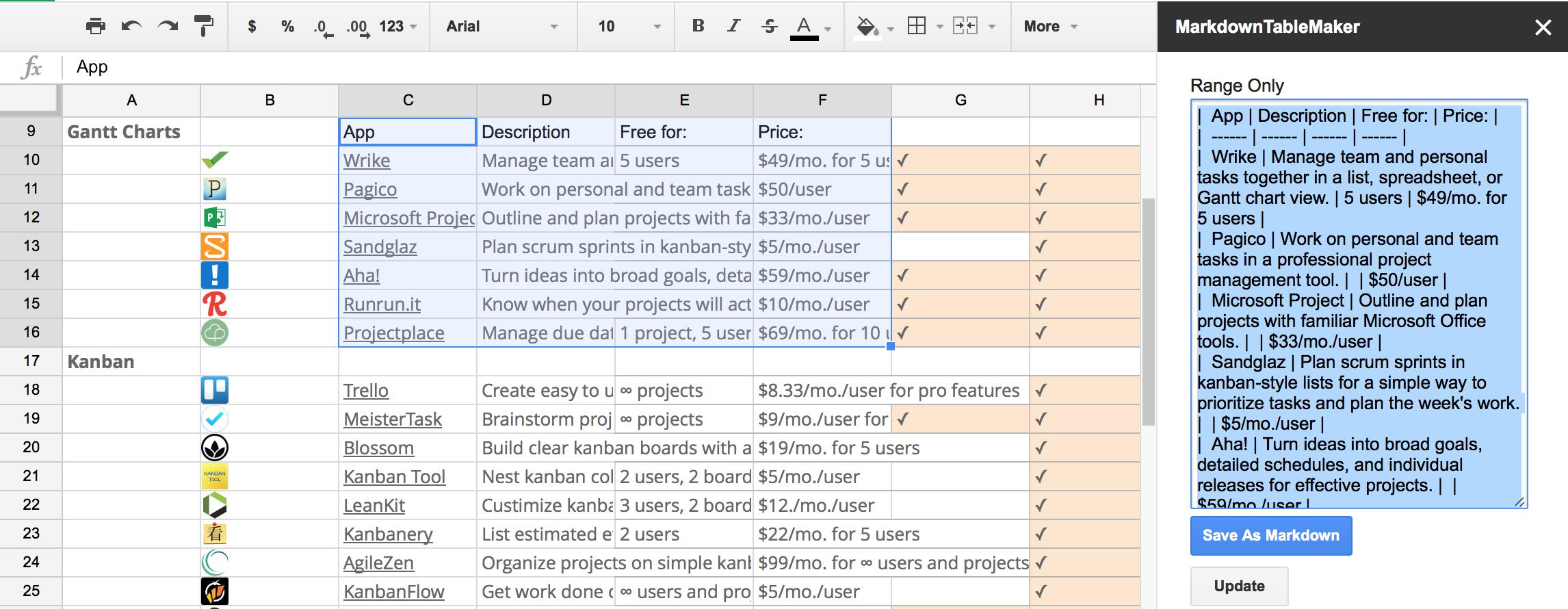 free template google spreadsheet gantt chart