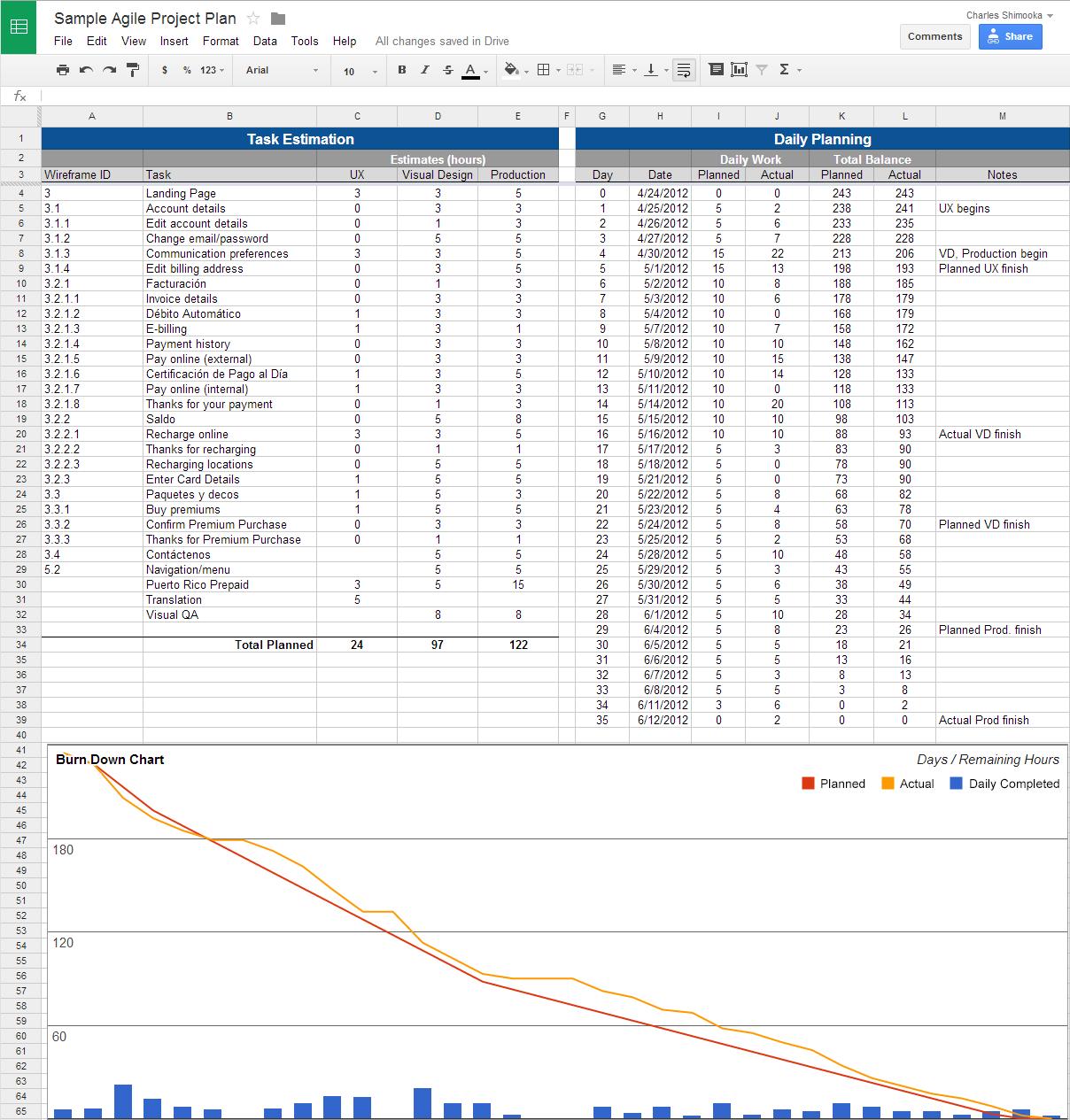 gantt chart in google spreadsheet